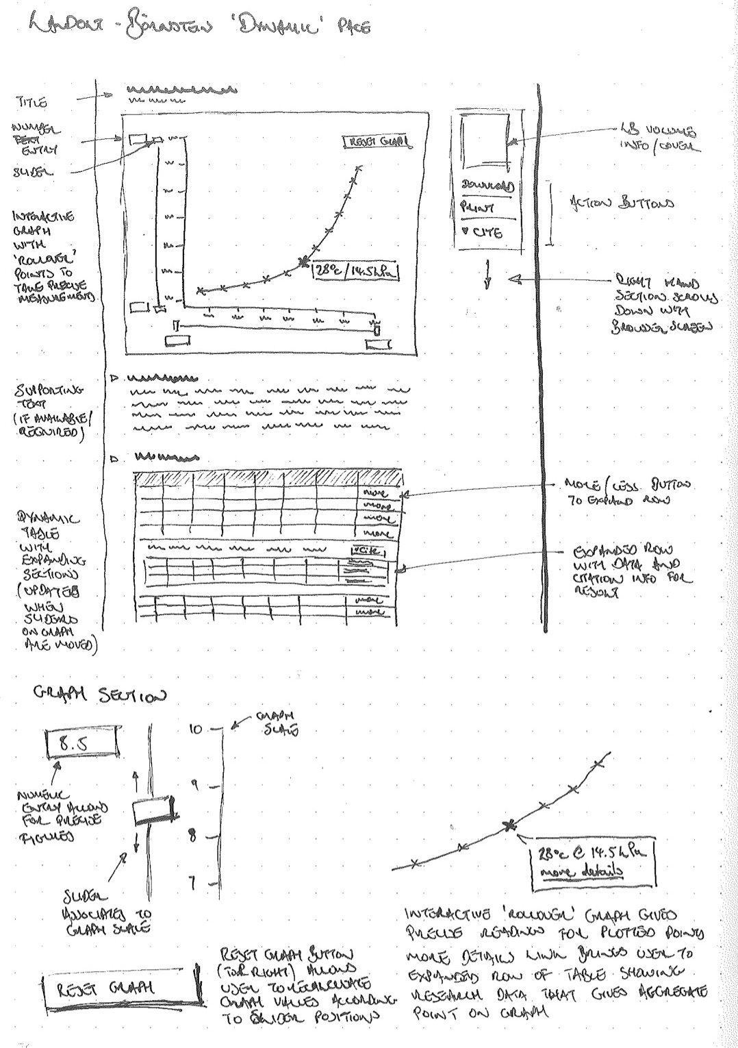 Sketch planning page layout for the digitised version of Landolt-Bornstein pages in Springer Materials