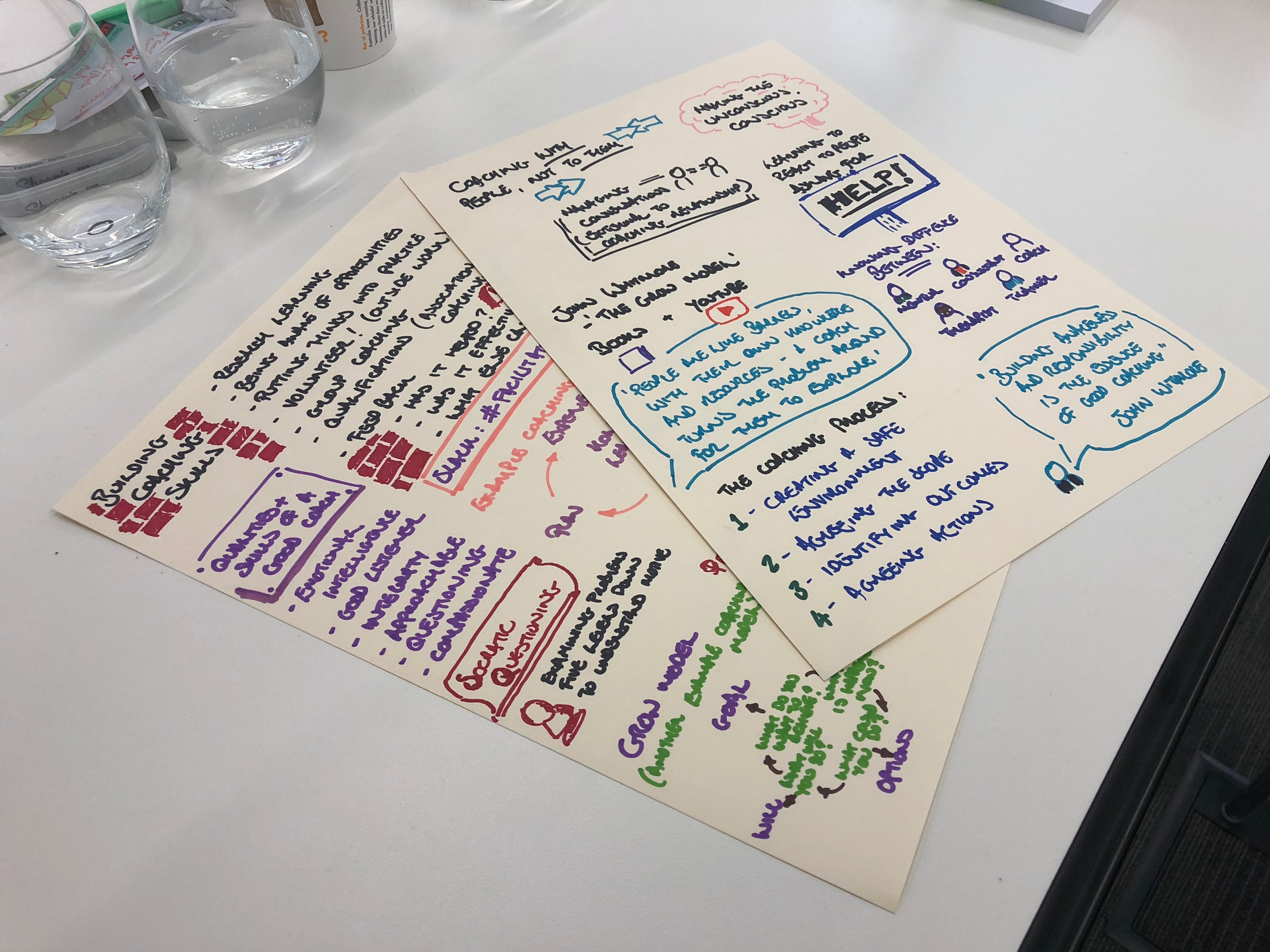 A photo of the notes I took during a coaching workshop