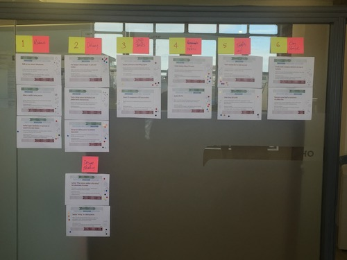 A glass wall with pieces of paper showing the outcomes of our UXD plays
