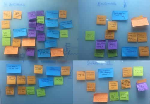 Sticky notes on a board, outlining the outcomes of a session discussing the problems we face
