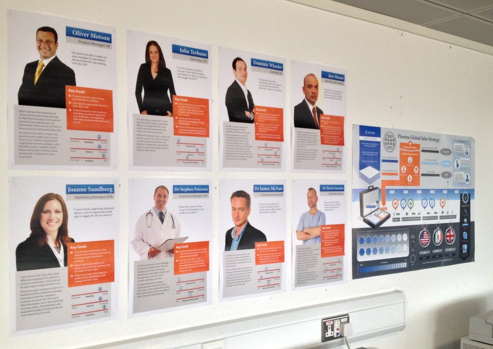 The personas and infographic on the wall of the office