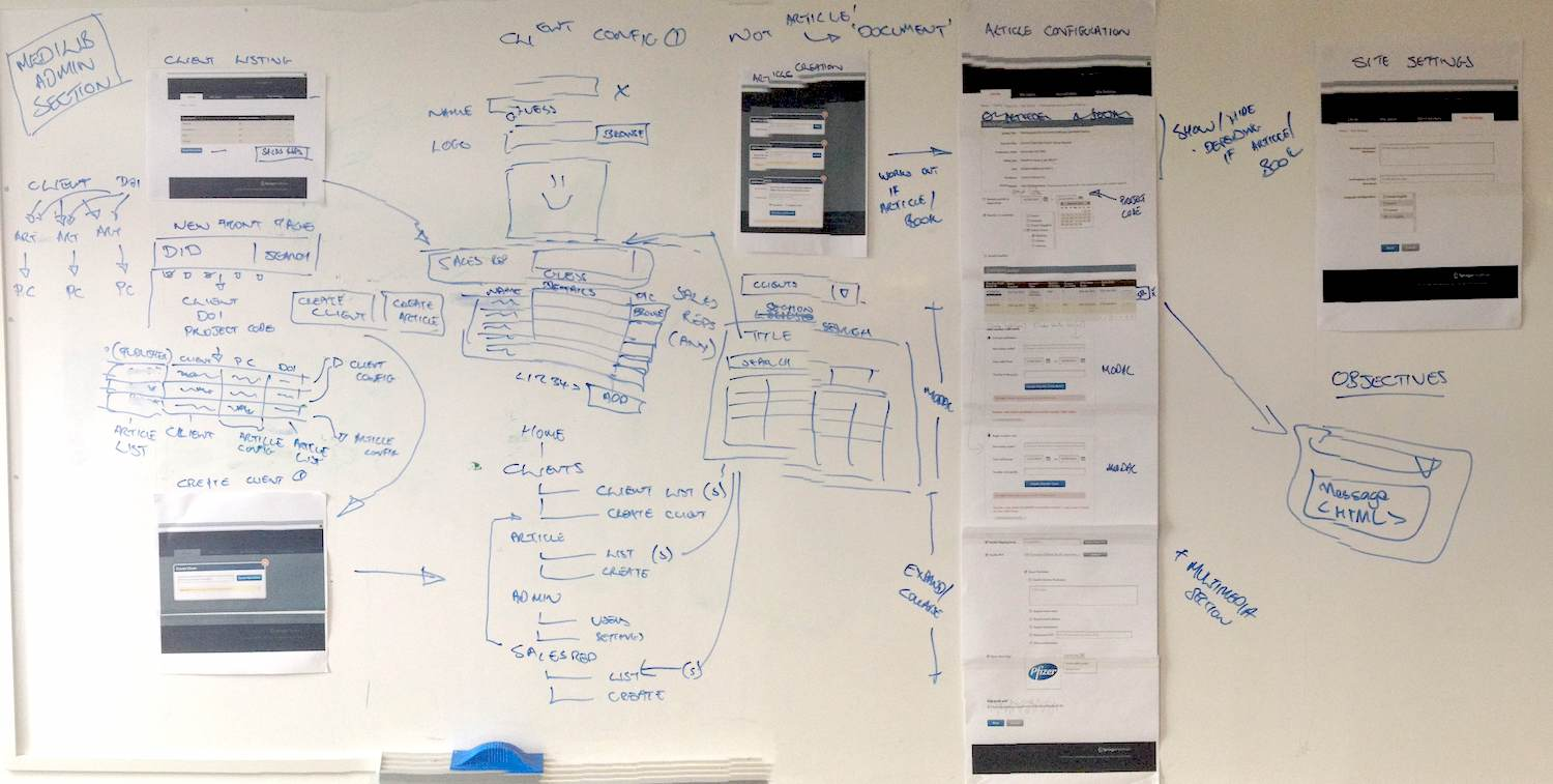 Planning the MedEngine user interface on a whiteboard