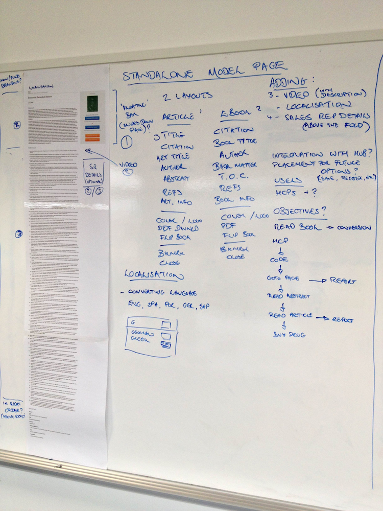 Whiteboard showing design planning for the standalone page