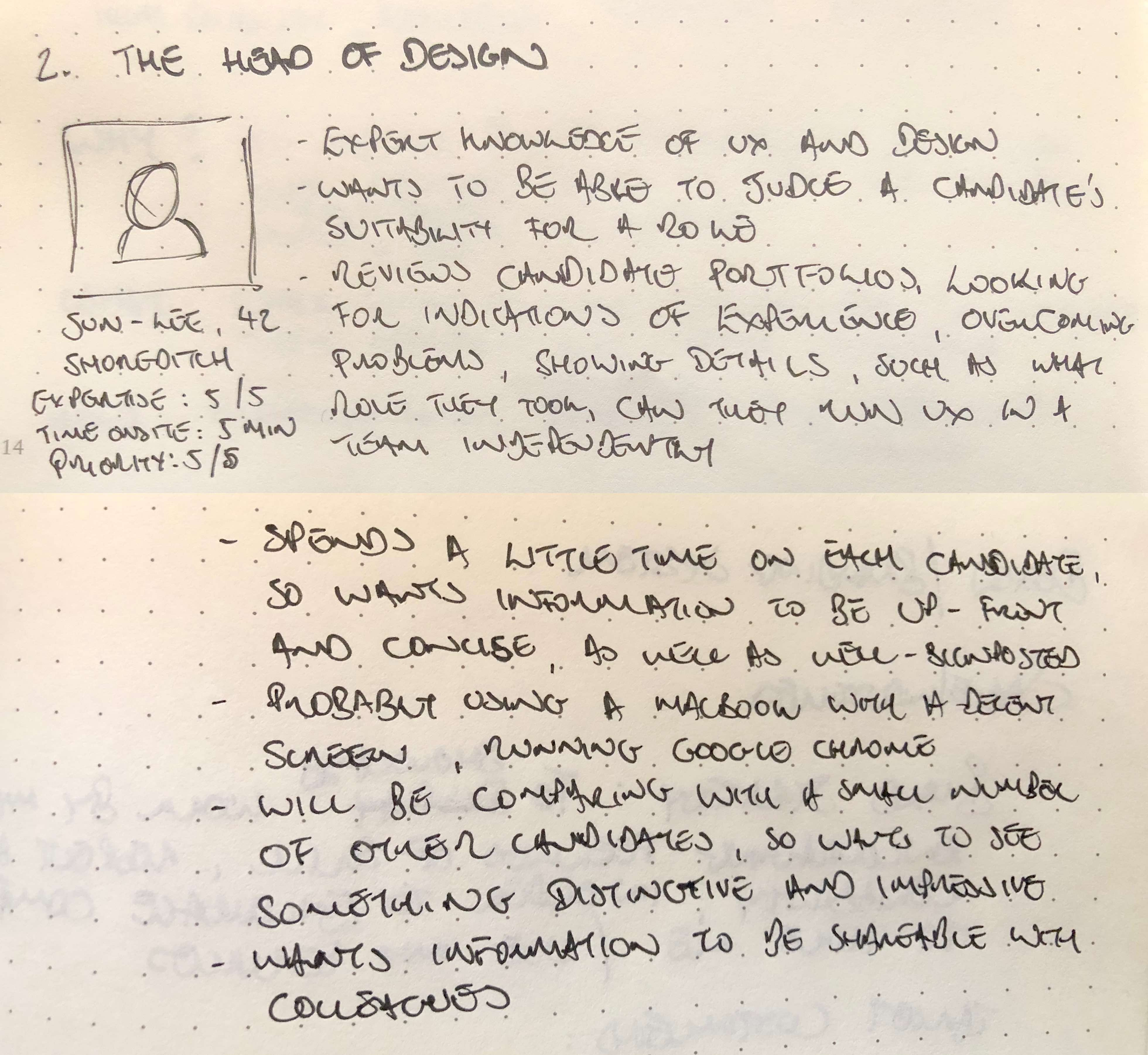 SableIndustries UX sketch for a typical UX director